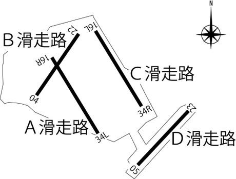 http://www.city.sakura.lg.jp/0000008107.htmlから引用